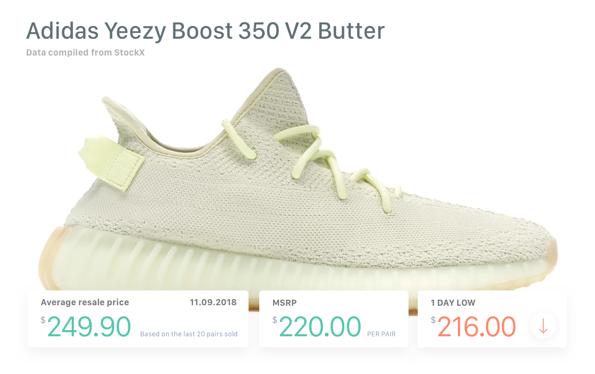 972a0d9dd When I did a mock simulation of trying to sell a pair at the mean price  point of  325 (you can t sell at cent values on StockX so I had to drop ...