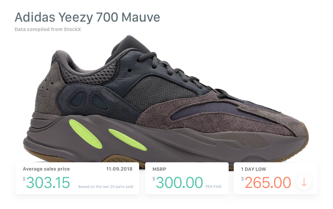Is a concerning Adidas Yeezy and StockX downward trend