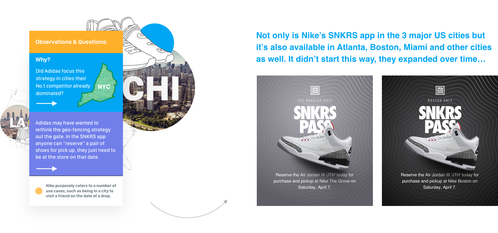 Adidas Confirmed App - Future Tomorrow